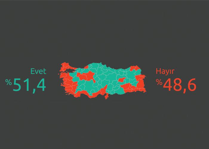 TÜRKİYE'DE YENİ DÖNEM ve YENİ SİSTEM